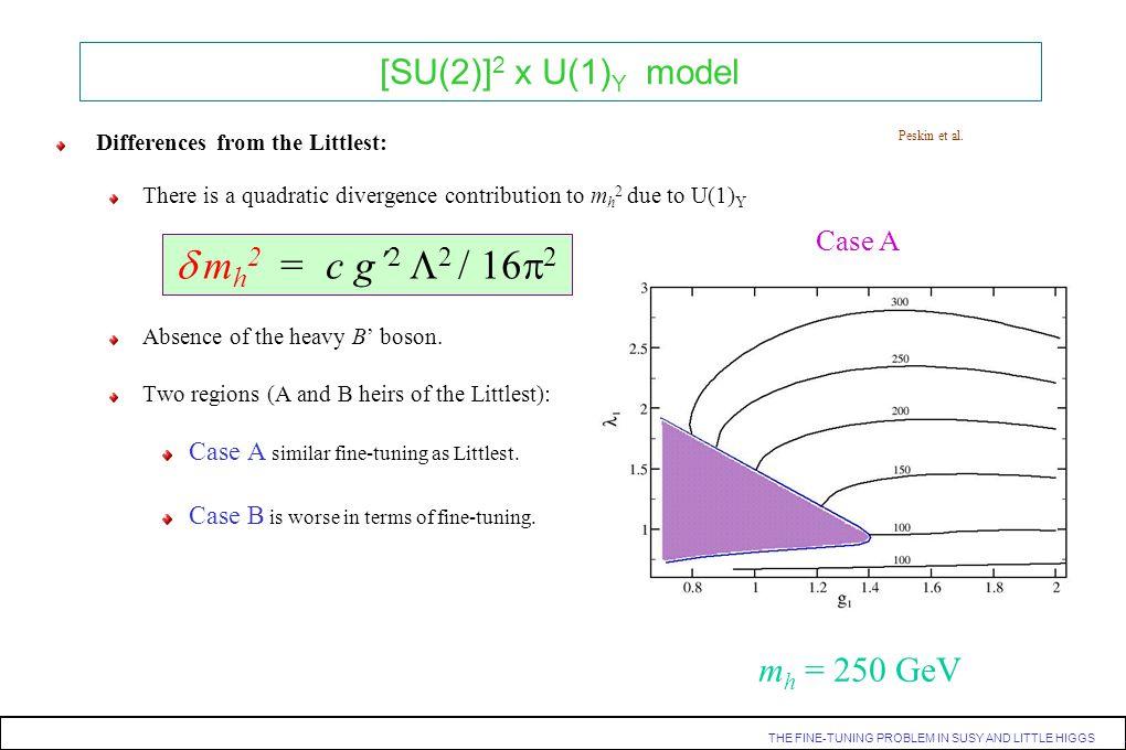  mh2 = c g´2 2 / 162 [SU(2)]2 x U(1)Y model mh = 250 GeV Case A